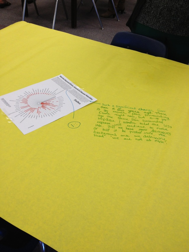 write-around-faculty-oct2014-3