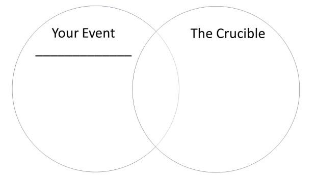 Sidell Venn Diagram