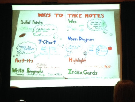 ways to take notes