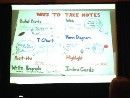 ways to take notes